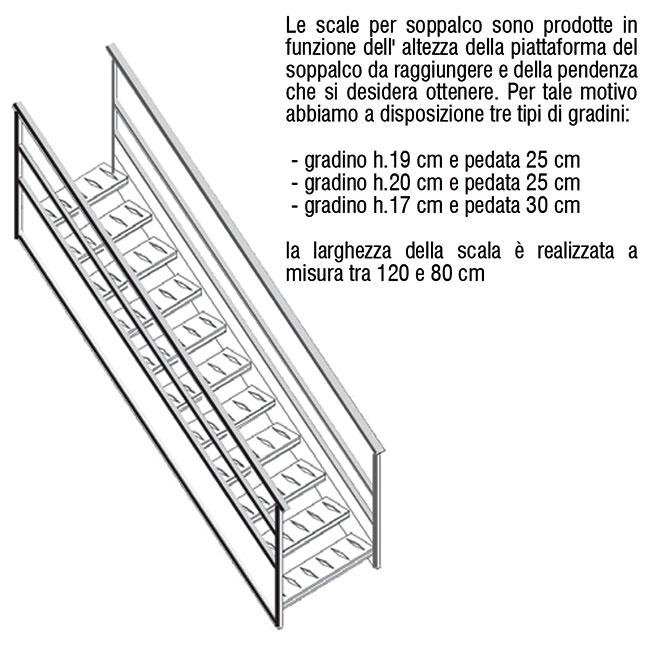 Le scale per soppalco sono prodotte in funzione dell - Scale ad angolo ...
