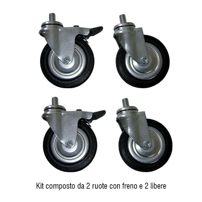 Kit 4 ruote in gomma 2 libere e 2 con freno for Negozio con kit abitini